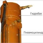 ШБМ-100П